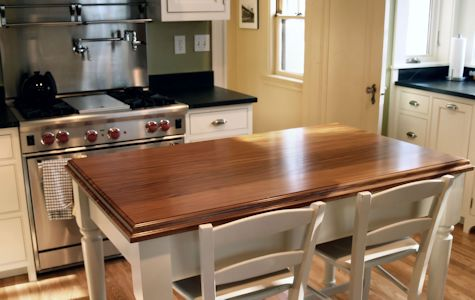 Custom Wood Countertop Options Edge Profiles